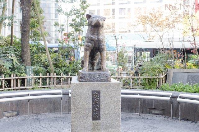 2. 拍照的知名地標「澀谷八公」